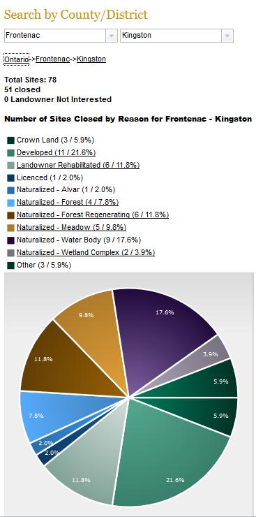 eMaap Chart