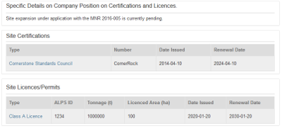 LEMS Licence and Certifications